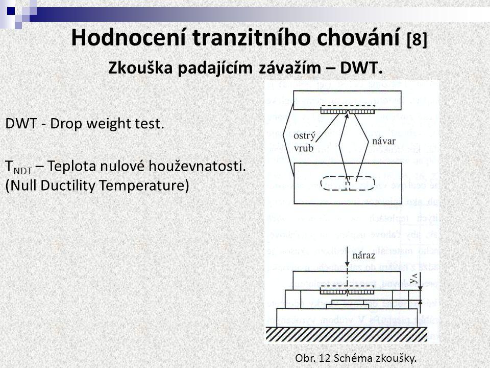 Hodnocení tranzitního chování [8]